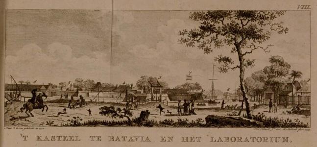 batavialaboratorium